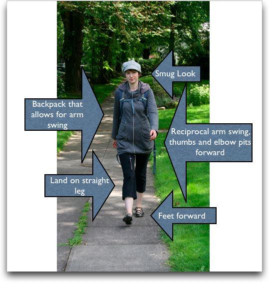 Walking In Alignment