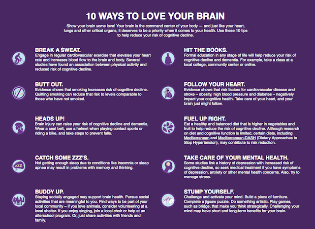 Protecting Your Brain Health